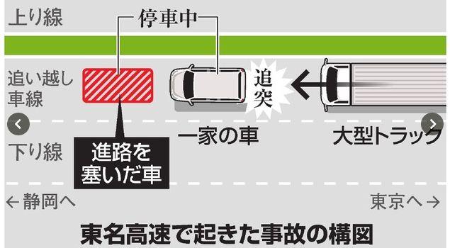 運転マナー