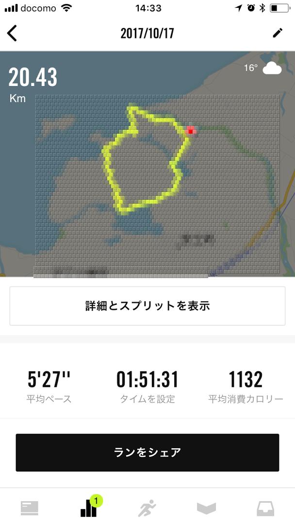 久しぶりの20キロ完走
